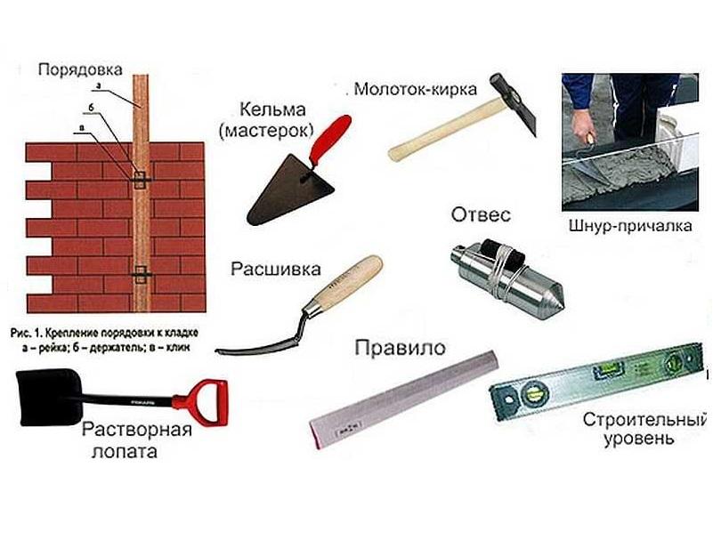 kartinka-5.-neobhodimye-materialy-dlya-sozdaniya-oblitsovki-pechnogo-oborudovaniya.jpg