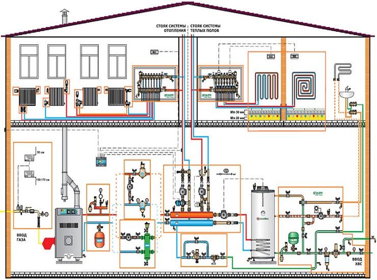 Калькулятор монтажа отопления частного дома