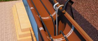 Преимущества обогрева крыши и водостока греющим кабелем