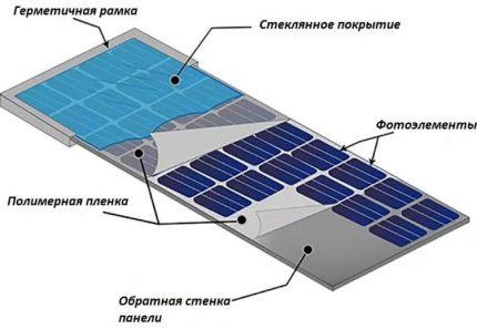 Aurinkokennon Toiminta