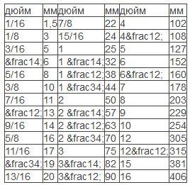 7fd2b2ffc10cab729111191c4f2fd487.jpg