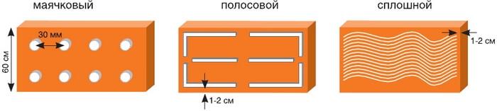 Каким клеем приклеивают пеноплекс