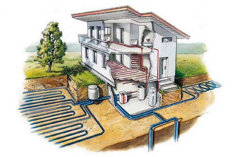 Отопление дома - дом как аккумулятор тепла - новый взгляд на экономное использование тепловой энергии в доме