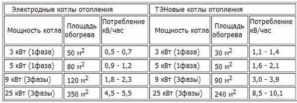 Тепла часа стоимость квт 1 цена украина продать карманные молния ссср часы