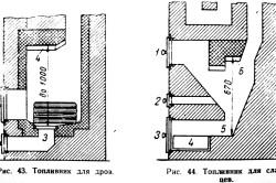 Размеры топки печи и камина: высота, ширина, глубина