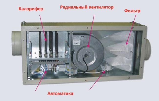 Расчет калорифера как сделать расчет мощности агрегата