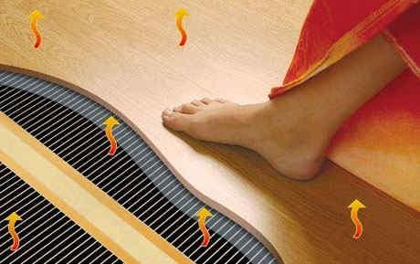 Есть ли вред для здоровья от теплых полов
